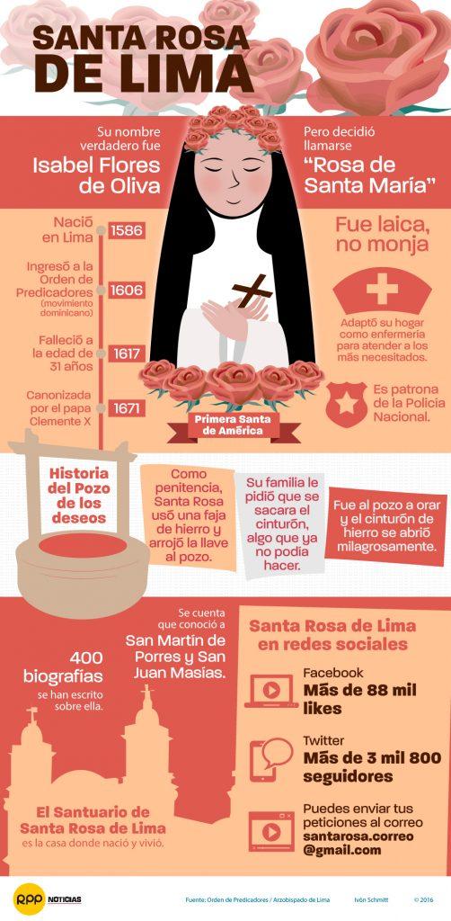 Infografía con la vida de Santa Rosa de Lima